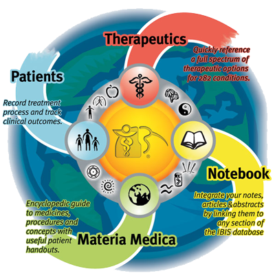 The first and most comprehensive medical reference tool for natural medicine and integrative healthcare.